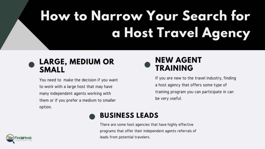 Finding the High Host Travel Agency