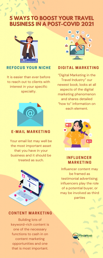 5 Ways to Boost Your Travel Agency Success in 2021 and a Post-Covid World