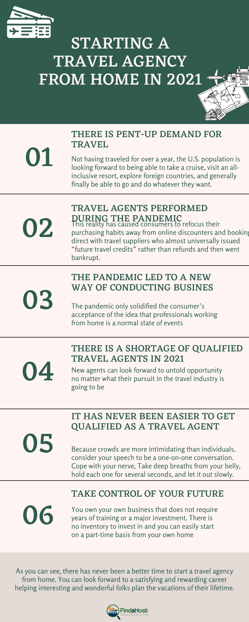 6 Steps to Start a Home Based Travel Agency from Home in 2021