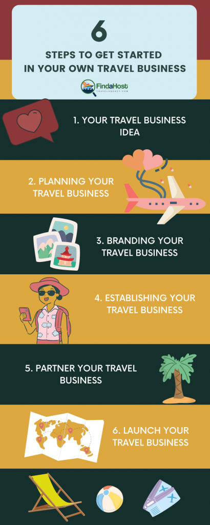 6 Steps to Get Started In Your Own Travel Business